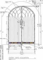 Gate Concept